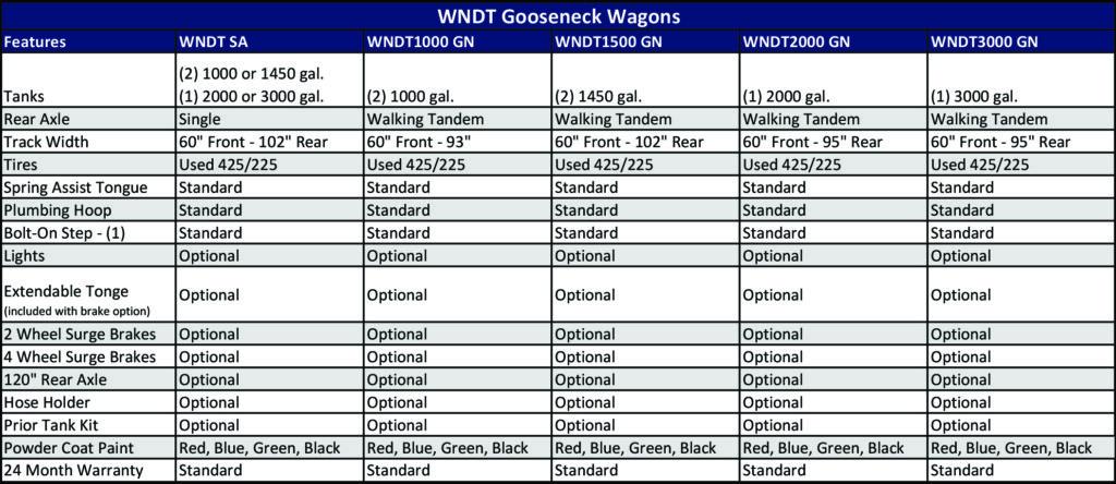 WNDT Gooseneck